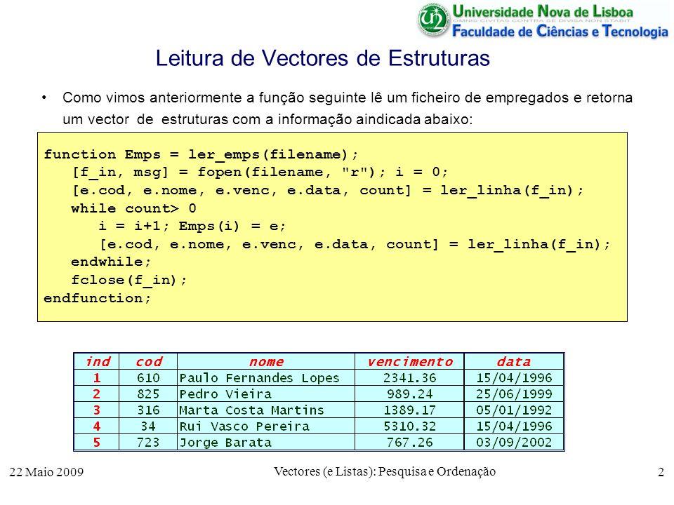 22 Maio 2009 Vectores (e Listas): Pesquisa e Ordenação 2 Como vimos anteriormente a função seguinte lê um ficheiro de empregados e retorna um vector d