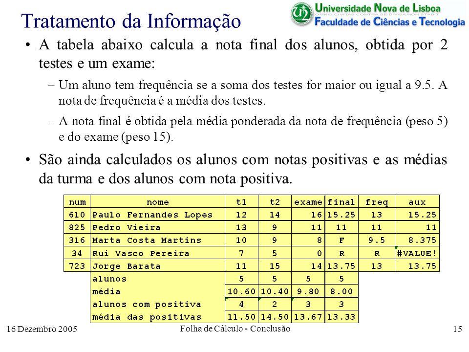 16 Dezembro 2005 Folha de Cálculo - Conclusão 15 Tratamento da Informação A tabela abaixo calcula a nota final dos alunos, obtida por 2 testes e um ex