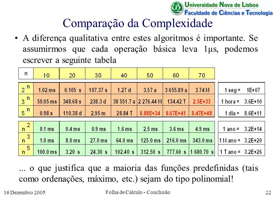 16 Dezembro 2005 Folha de Cálculo - Conclusão 22 Comparação da Complexidade A diferença qualitativa entre estes algoritmos é importante. Se assumirmos
