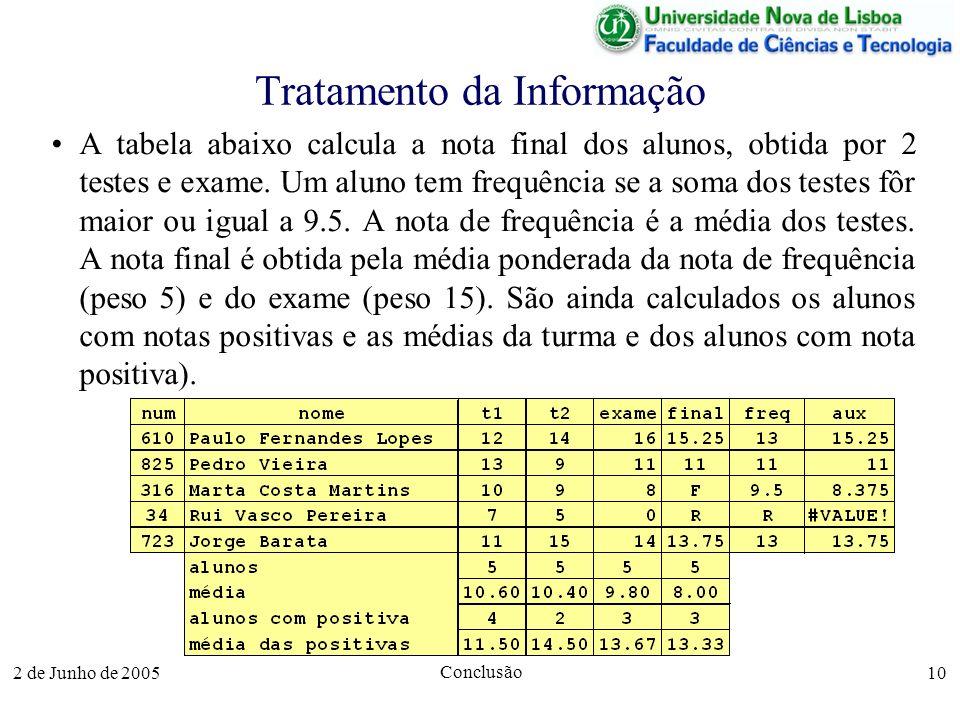 2 de Junho de 2005 Conclusão 10 Tratamento da Informação A tabela abaixo calcula a nota final dos alunos, obtida por 2 testes e exame.
