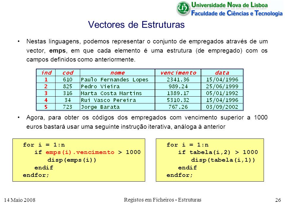 14 Maio 2008 Registos em Ficheiros - Estruturas 26 Nestas linguagens, podemos representar o conjunto de empregados através de um vector, emps, em que cada elemento é uma estrutura (de empregado) com os campos definidos como anteriormente.