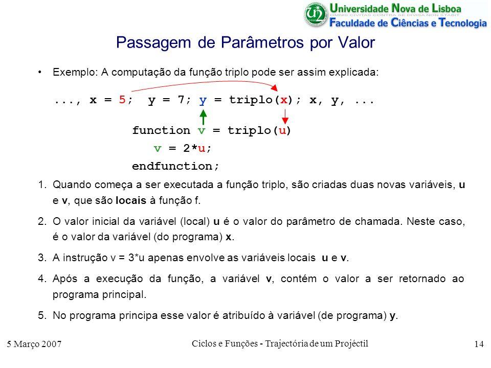 5 Março 2007 Ciclos e Funções - Trajectória de um Projéctil 14 Passagem de Parâmetros por Valor Exemplo: A computação da função triplo pode ser assim explicada: 1.Quando começa a ser executada a função triplo, são criadas duas novas variáveis, u e v, que são locais à função f.