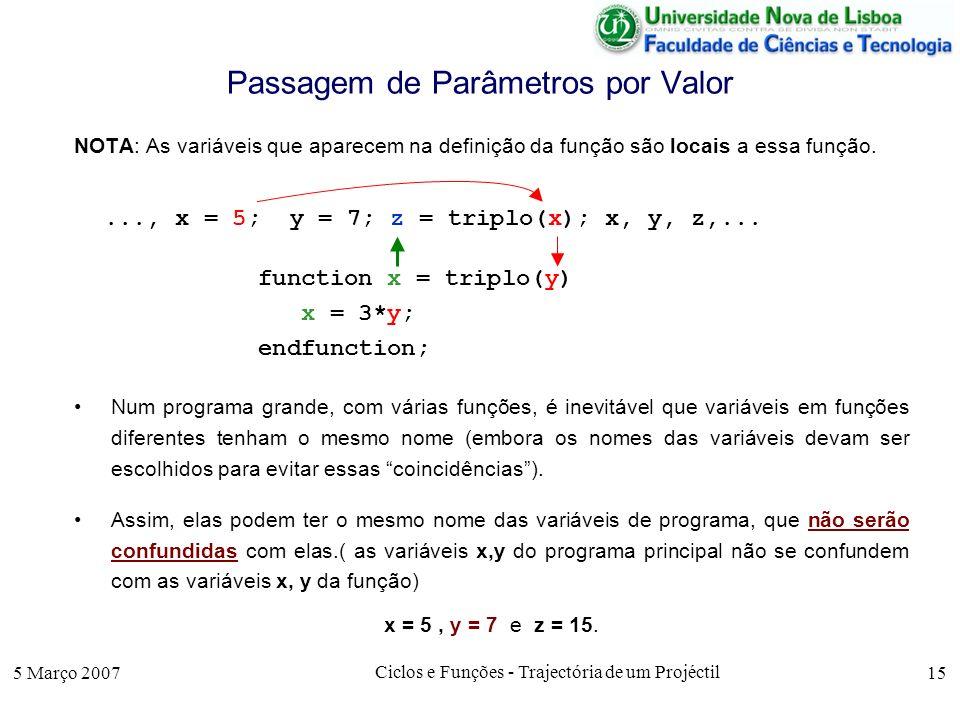 5 Março 2007 Ciclos e Funções - Trajectória de um Projéctil 15 Passagem de Parâmetros por Valor NOTA: As variáveis que aparecem na definição da função são locais a essa função.