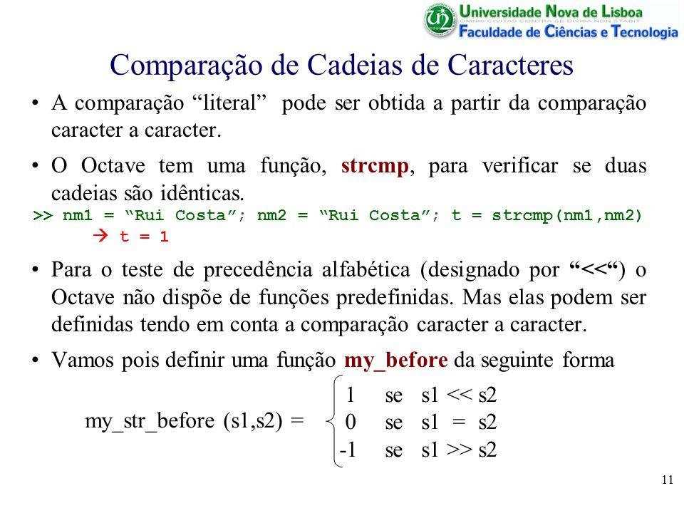 11 Comparação de Cadeias de Caracteres A comparação literal pode ser obtida a partir da comparação caracter a caracter. O Octave tem uma função, strcm