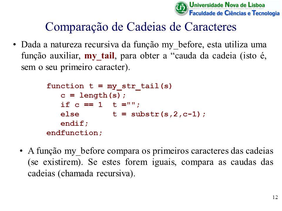 12 Comparação de Cadeias de Caracteres function t = my_str_tail(s) c = length(s); if c == 1 t =