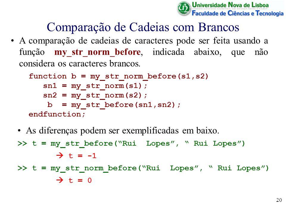 20 Comparação de Cadeias com Brancos function b = my_str_norm_before(s1,s2) sn1 = my_str_norm(s1); sn2 = my_str_norm(s2); b = my_str_before(sn1,sn2);