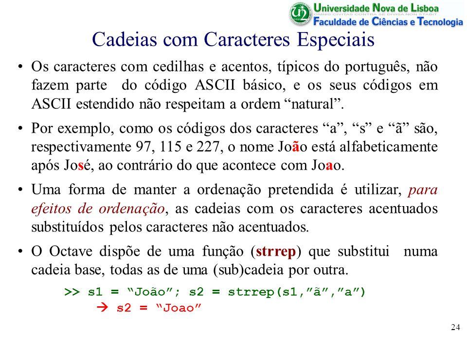 24 Cadeias com Caracteres Especiais Os caracteres com cedilhas e acentos, típicos do português, não fazem parte do código ASCII básico, e os seus códi