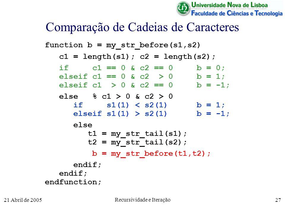 21 Abril de 2005 Recursividade e Iteração 27 Comparação de Cadeias de Caracteres function b = my_str_before(s1,s2) c1 = length(s1); c2 = length(s2); i