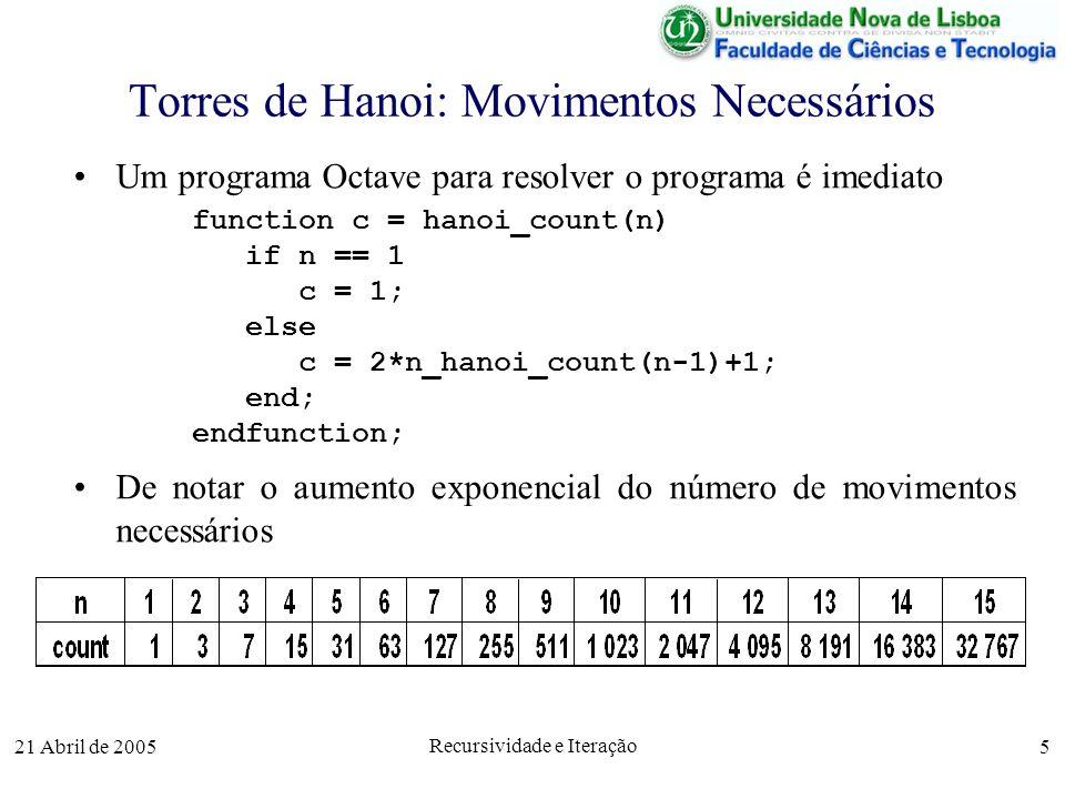 21 Abril de 2005 Recursividade e Iteração 5 Torres de Hanoi: Movimentos Necessários Um programa Octave para resolver o programa é imediato function c
