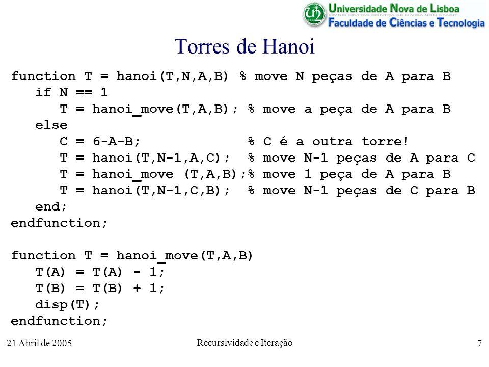 21 Abril de 2005 Recursividade e Iteração 7 Torres de Hanoi function T = hanoi(T,N,A,B) % move N peças de A para B if N == 1 T = hanoi_move(T,A,B); %