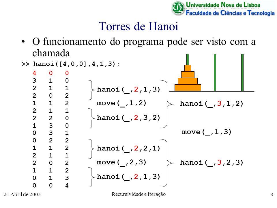 21 Abril de 2005 Recursividade e Iteração 8 O funcionamento do programa pode ser visto com a chamada >> hanoi([4,0,0],4,1,3); 400 310 211 202 112 211