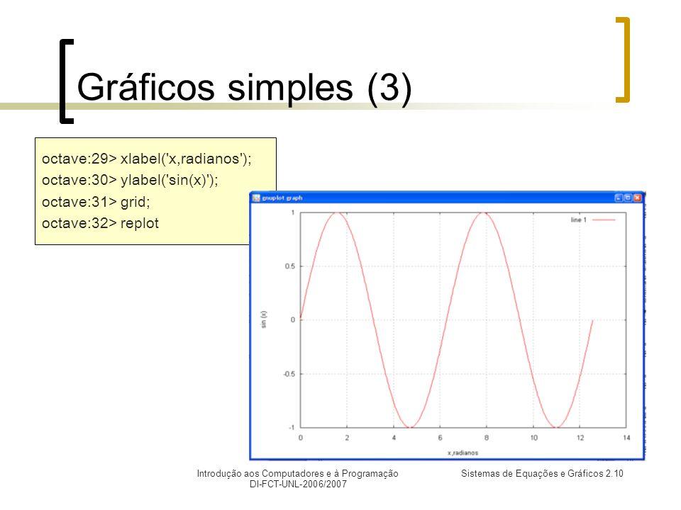Introdução aos Computadores e à Programação DI-FCT-UNL-2006/2007 Sistemas de Equações e Gráficos 2.10 Gráficos simples (3) octave:29> xlabel( x,radianos ); octave:30> ylabel( sin(x) ); octave:31> grid; octave:32> replot