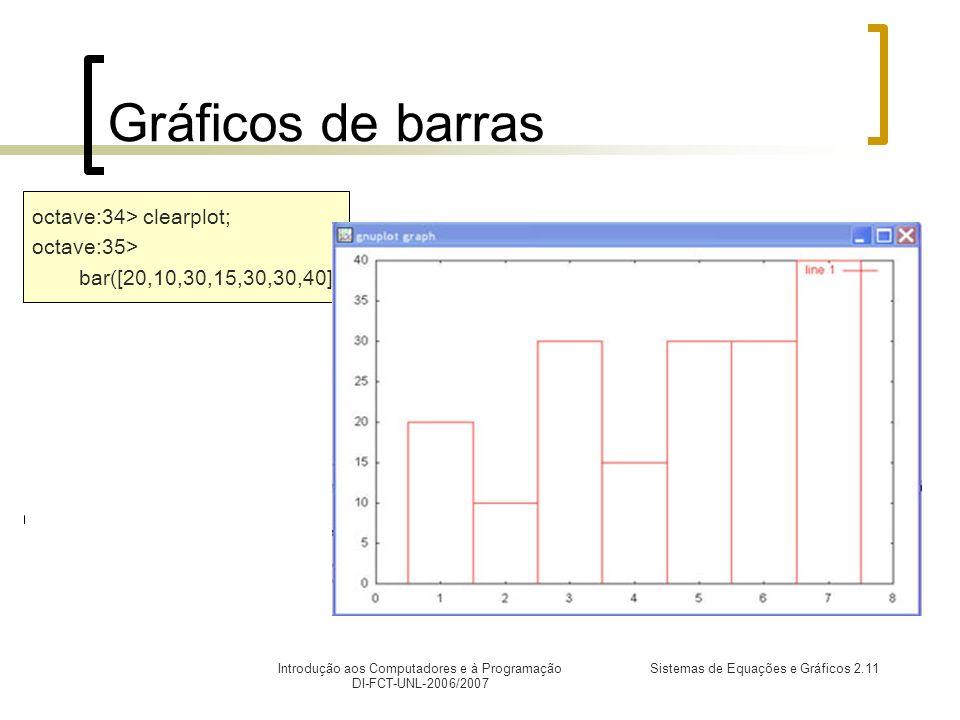 Introdução aos Computadores e à Programação DI-FCT-UNL-2006/2007 Sistemas de Equações e Gráficos 2.11 Gráficos de barras octave:34> clearplot; octave:35> bar([20,10,30,15,30,30,40])