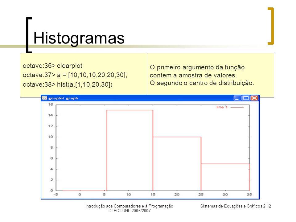 Introdução aos Computadores e à Programação DI-FCT-UNL-2006/2007 Sistemas de Equações e Gráficos 2.12 Histogramas O primeiro argumento da função contem a amostra de valores.