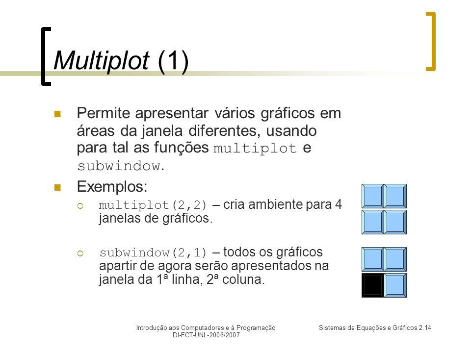 Introdução aos Computadores e à Programação DI-FCT-UNL-2006/2007 Sistemas de Equações e Gráficos 2.14 Multiplot (1) Permite apresentar vários gráficos em áreas da janela diferentes, usando para tal as funções multiplot e subwindow.