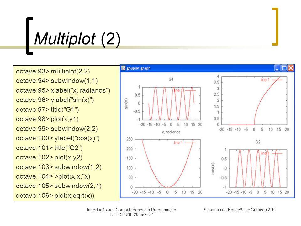 Introdução aos Computadores e à Programação DI-FCT-UNL-2006/2007 Sistemas de Equações e Gráficos 2.15 Multiplot (2) octave:93> multiplot(2,2) octave:94> subwindow(1,1) octave:95> xlabel( x, radianos ) octave:96> ylabel( sin(x) ) octave:97> title( G1 ) octave:98> plot(x,y1) octave:99> subwindow(2,2) octave:100> ylabel( cos(x) ) octave:101> title( G2 ) octave:102> plot(x,y2) octave:103> subwindow(1,2) octave:104> >plot(x,x.*x) octave:105> subwindow(2,1) octave:106> plot(x,sqrt(x))
