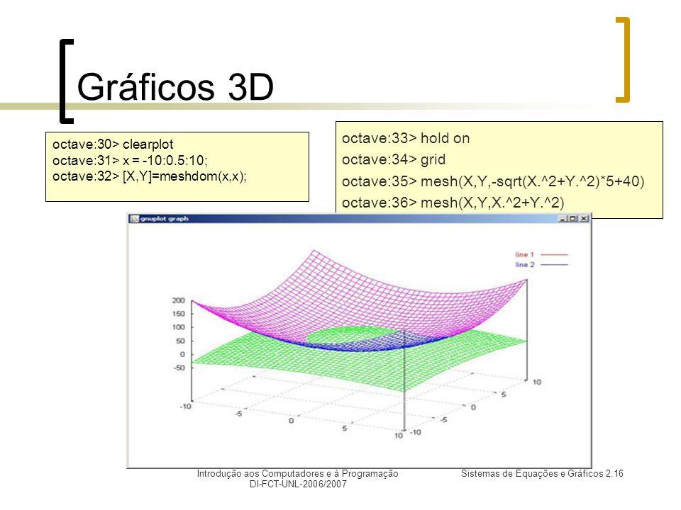Introdução aos Computadores e à Programação DI-FCT-UNL-2006/2007 Sistemas de Equações e Gráficos 2.16 Gráficos 3D octave:33> hold on octave:34> grid octave:35> mesh(X,Y,-sqrt(X.^2+Y.^2)*5+40) octave:36> mesh(X,Y,X.^2+Y.^2) octave:30> clearplot octave:31> x = -10:0.5:10; octave:32> [X,Y]=meshdom(x,x);