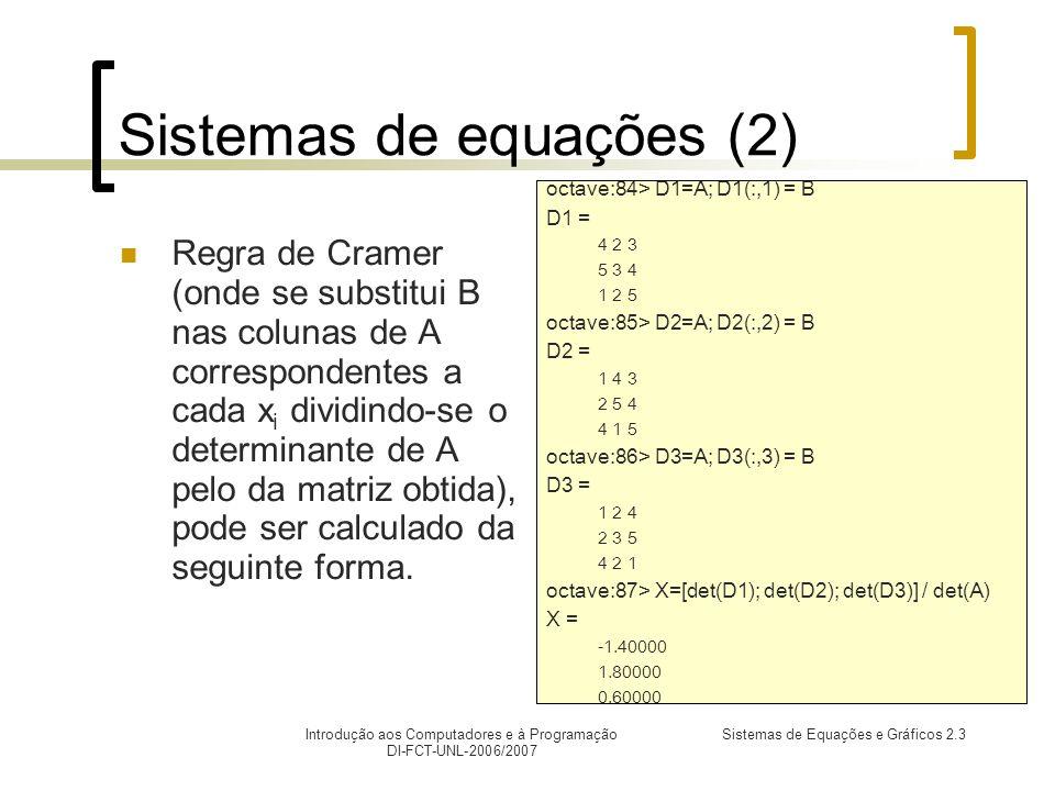 Introdução aos Computadores e à Programação DI-FCT-UNL-2006/2007 Sistemas de Equações e Gráficos 2.3 Sistemas de equações (2) Regra de Cramer (onde se substitui B nas colunas de A correspondentes a cada x i dividindo-se o determinante de A pelo da matriz obtida), pode ser calculado da seguinte forma.