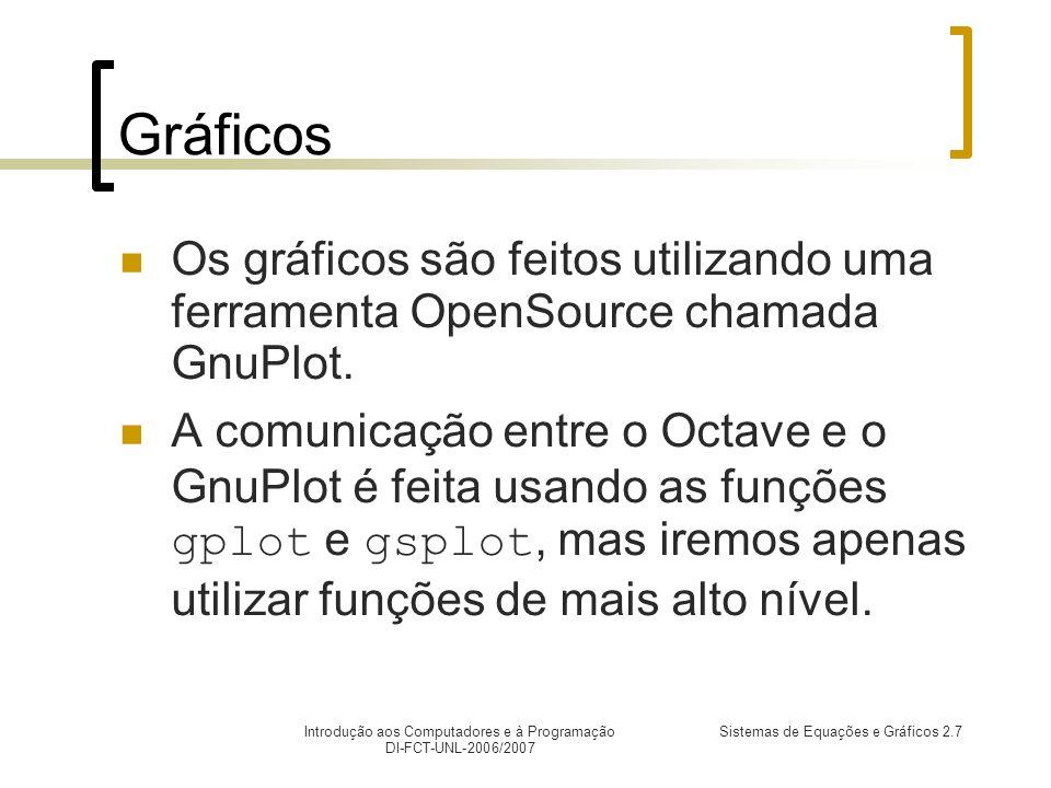 Introdução aos Computadores e à Programação DI-FCT-UNL-2006/2007 Sistemas de Equações e Gráficos 2.7 Gráficos Os gráficos são feitos utilizando uma ferramenta OpenSource chamada GnuPlot.