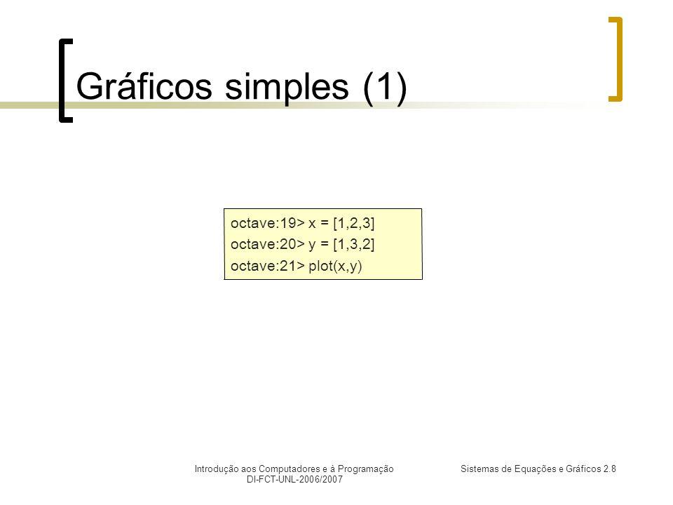 Introdução aos Computadores e à Programação DI-FCT-UNL-2006/2007 Sistemas de Equações e Gráficos 2.8 Gráficos simples (1) octave:19> x = [1,2,3] octave:20> y = [1,3,2] octave:21> plot(x,y)