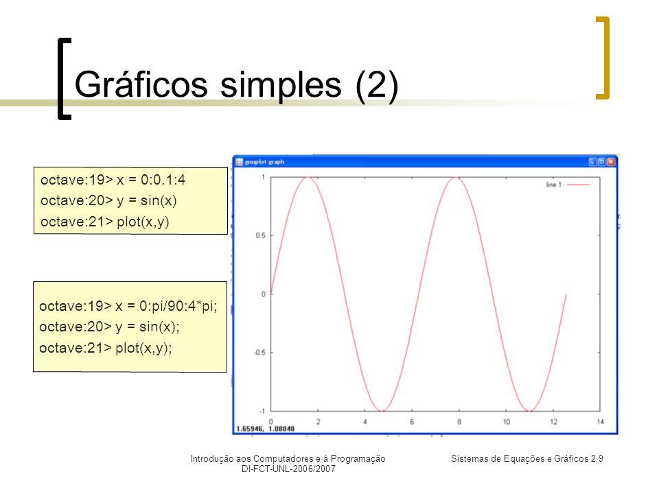 Introdução aos Computadores e à Programação DI-FCT-UNL-2006/2007 Sistemas de Equações e Gráficos 2.9 Gráficos simples (2) octave:19> x = 0:0.1:4 octave:20> y = sin(x) octave:21> plot(x,y) octave:19> x = 0:pi/90:4*pi; octave:20> y = sin(x); octave:21> plot(x,y);