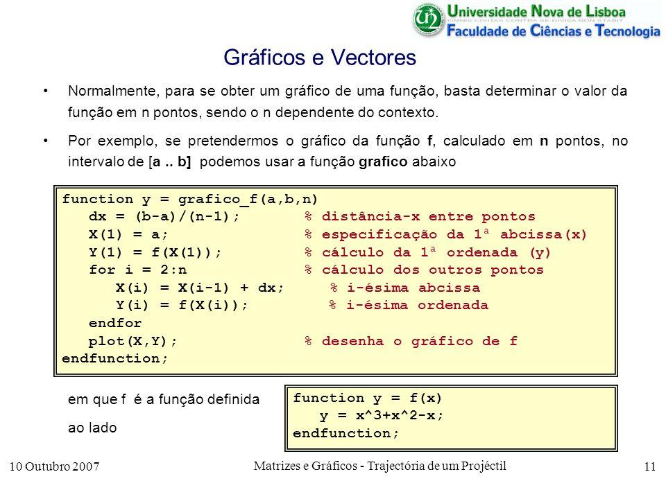 10 Outubro 2007 Matrizes e Gráficos - Trajectória de um Projéctil 11 Gráficos e Vectores Normalmente, para se obter um gráfico de uma função, basta determinar o valor da função em n pontos, sendo o n dependente do contexto.