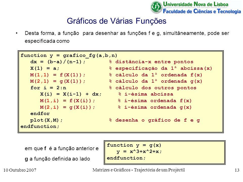 10 Outubro 2007 Matrizes e Gráficos - Trajectória de um Projéctil 13 Gráficos de Várias Funções Desta forma, a função para desenhar as funções f e g, simultâneamente, pode ser especificada como em que f é a função anterior e g a função definida ao lado function y = grafico_fg(a,b,n) dx = (b-a)/(n-1);% distância-x entre pontos X(1) = a; % especificação da 1ª abcissa(x) M(1,1) = f(X(1));% cálculo da 1ª ordenada f(x) M(2,1) = g(X(1));% cálculo da 1ª ordenada g(x) for i = 2:n% cálculo dos outros pontos X(i) = X(i-1) + dx; % i-ésima abcissa M(1,i) = f(X(i));% i-ésima ordenada f(x) M(2,i) = g(X(i));% i-ésima ordenada g(x) endfor plot(X,M);% desenha o gráfico de f e g endfunction; function y = g(x) y = x^3+x^2+x; endfunction;