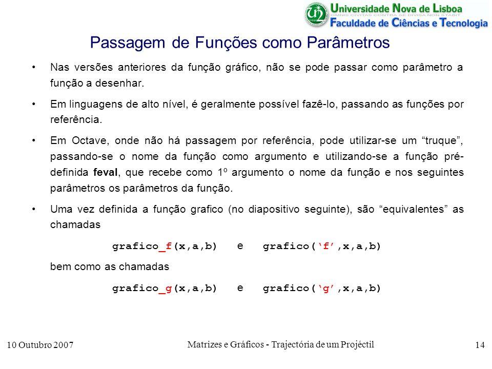 10 Outubro 2007 Matrizes e Gráficos - Trajectória de um Projéctil 14 Passagem de Funções como Parâmetros Nas versões anteriores da função gráfico, não se pode passar como parâmetro a função a desenhar.