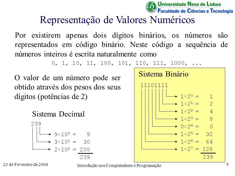 23 de Fevereiro de 2006 Introdução aos Computadores e Programação 5 Sistema Decimal 239 9×10 0 = 9 3×10 1 = 30 2×10 2 = 200 239 Sistema Binário 111011