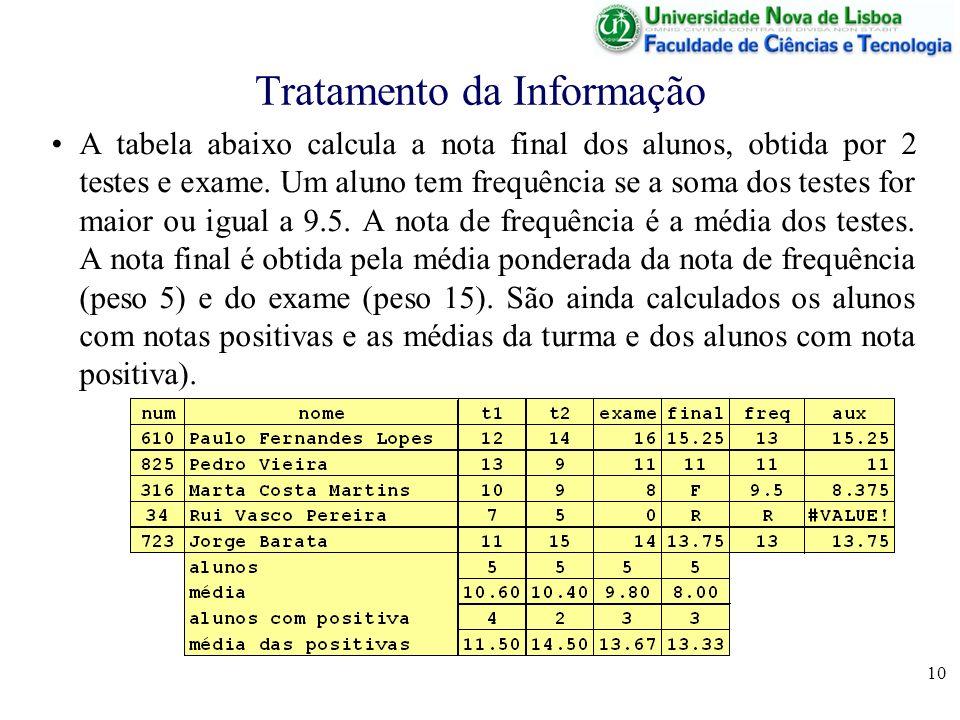 10 Tratamento da Informação A tabela abaixo calcula a nota final dos alunos, obtida por 2 testes e exame.