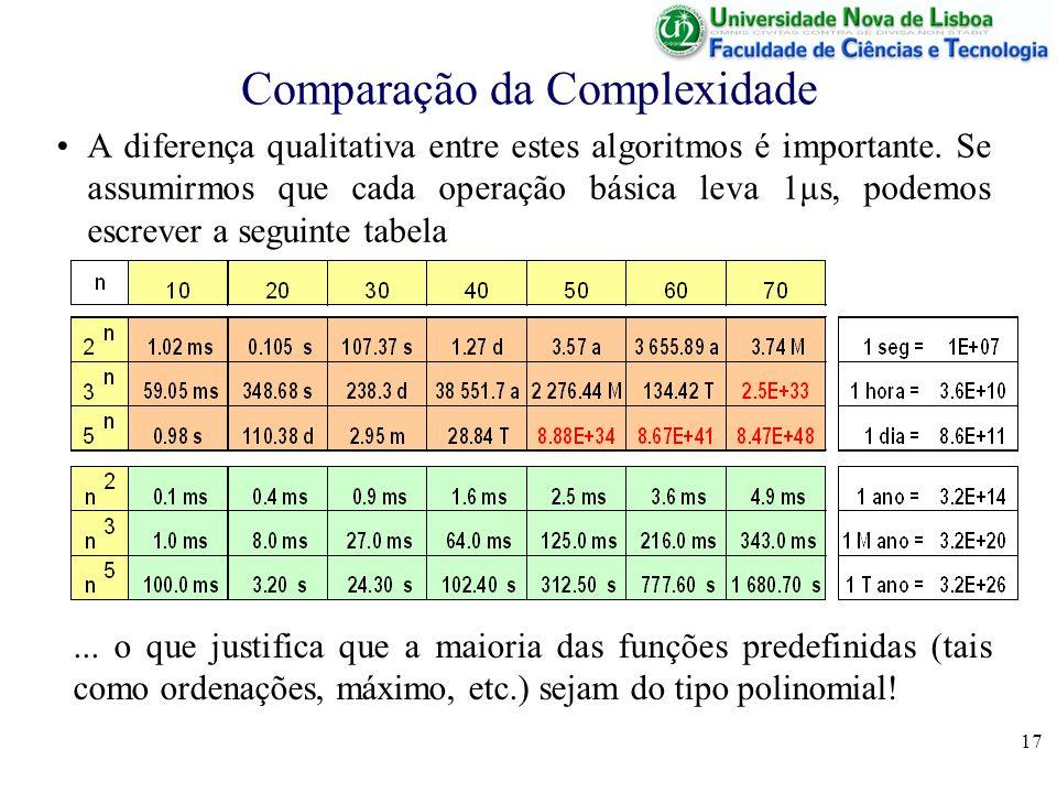 17 Comparação da Complexidade A diferença qualitativa entre estes algoritmos é importante.