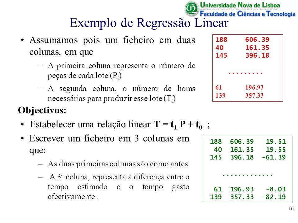 16 Exemplo de Regressão Linear 188606.39 40161.35 145396.18.........