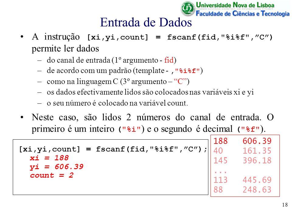 18 Entrada de Dados [xi,yi,count] = fscanf(fid, %i%f ,C); xi = 188 yi = 606.39 count = 2 188606.39 40161.35 145396.18...