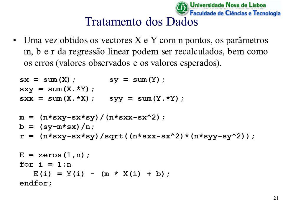 21 Tratamento dos Dados sx = sum(X); sy = sum(Y); sxy = sum(X.*Y); sxx = sum(X.*X); syy = sum(Y.*Y); m = (n*sxy-sx*sy)/(n*sxx-sx^2); b = (sy-m*sx)/n; r = (n*sxy-sx*sy)/sqrt((n*sxx-sx^2)*(n*syy-sy^2)); E = zeros(1,n); for i = 1:n E(i) = Y(i) - (m * X(i) + b); endfor; Uma vez obtidos os vectores X e Y com n pontos, os parâmetros m, b e r da regressão linear podem ser recalculados, bem como os erros (valores observados e os valores esperados)..