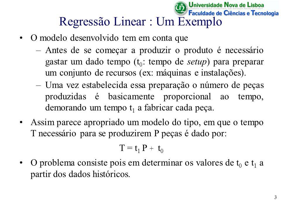 3 Regressão Linear : Um Exemplo O modelo desenvolvido tem em conta que –Antes de se começar a produzir o produto é necessário gastar um dado tempo (t 0 : tempo de setup) para preparar um conjunto de recursos (ex: máquinas e instalações).