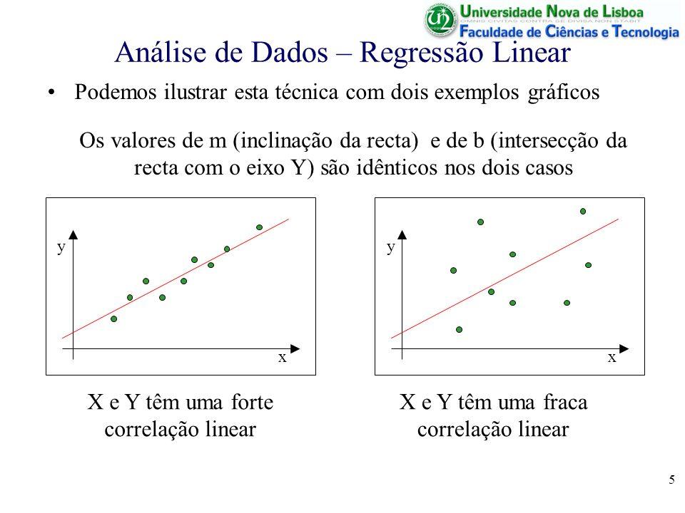 5 Análise de Dados – Regressão Linear Podemos ilustrar esta técnica com dois exemplos gráficos x yy x X e Y têm uma forte correlação linear X e Y têm uma fraca correlação linear Os valores de m (inclinação da recta) e de b (intersecção da recta com o eixo Y) são idênticos nos dois casos