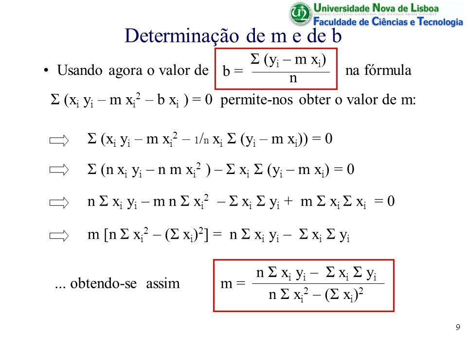 9 Determinação de m e de b Usando agora o valor de na fórmula Σ (y i – m x i ) n b = Σ (x i y i – m x i 2 – b x i ) = 0 permite-nos obter o valor de m: Σ (x i y i – m x i 2 – 1 / n x i Σ (y i – m x i )) = 0 Σ (n x i y i – n m x i 2 ) – Σ x i Σ (y i – m x i ) = 0 n Σ x i y i – m n Σ x i 2 – Σ x i Σ y i + m Σ x i Σ x i = 0 m [n Σ x i 2 – (Σ x i ) 2 ] = n Σ x i y i – Σ x i Σ y i n Σ x i y i – Σ x i Σ y i n Σ x i 2 – (Σ x i ) 2...