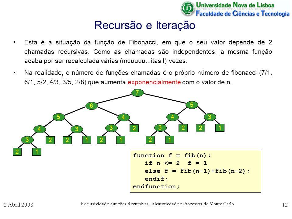2 Abril 2008 Recursividade Funções Recursivas. Aleatoriedade e Processos de Monte Carlo 12 Recursão e Iteração Esta é a situação da função de Fibonacc