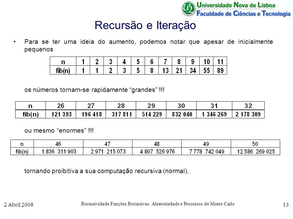 2 Abril 2008 Recursividade Funções Recursivas. Aleatoriedade e Processos de Monte Carlo 13 Recursão e Iteração Para se ter uma ideia do aumento, podem