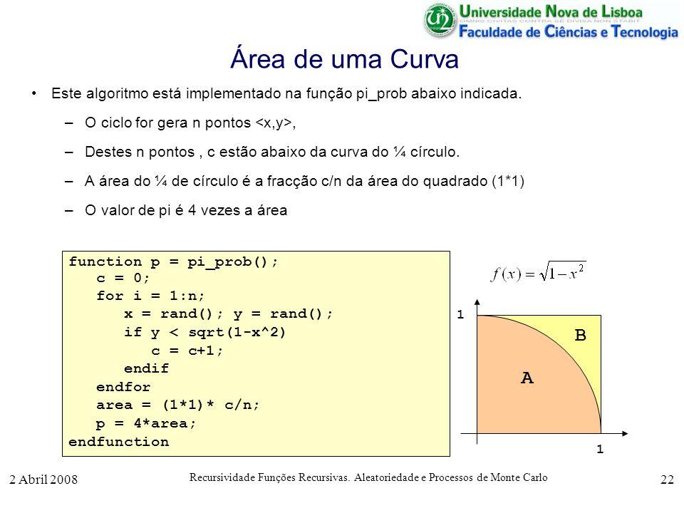 2 Abril 2008 Recursividade Funções Recursivas. Aleatoriedade e Processos de Monte Carlo 22 Área de uma Curva Este algoritmo está implementado na funçã