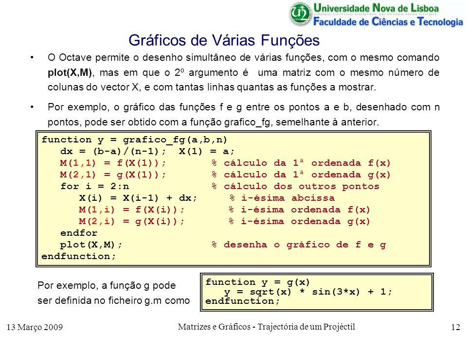 13 Março 2009 Matrizes e Gráficos - Trajectória de um Projéctil 12 Gráficos de Várias Funções O Octave permite o desenho simultâneo de várias funções, com o mesmo comando plot(X,M), mas em que o 2º argumento é uma matriz com o mesmo número de colunas do vector X, e com tantas linhas quantas as funções a mostrar.