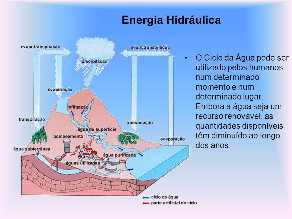 Energia Hidráulica O Ciclo da Água pode ser utilizado pelos humanos num determinado momento e num determinado lugar. Embora a água seja um recurso ren