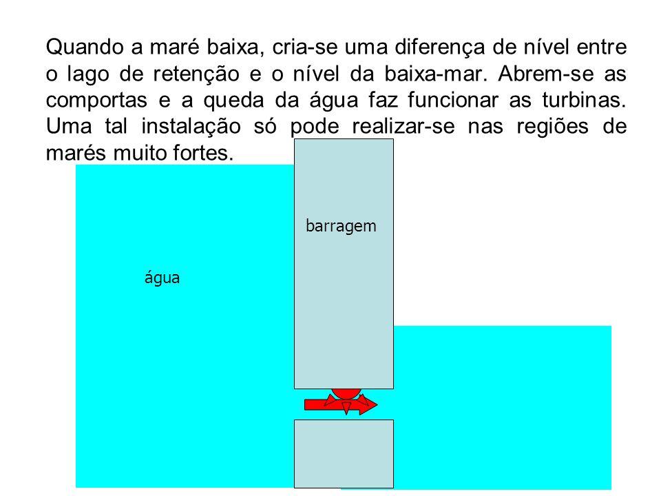 água barragem Quando a maré baixa, cria-se uma diferença de nível entre o lago de retenção e o nível da baixa-mar. Abrem-se as comportas e a queda da