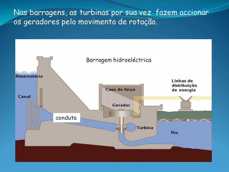 Nas barragens, as turbinas por sua vez fazem accionar os geradores pelo movimento de rotação. Barragem hidroeléctrica conduta