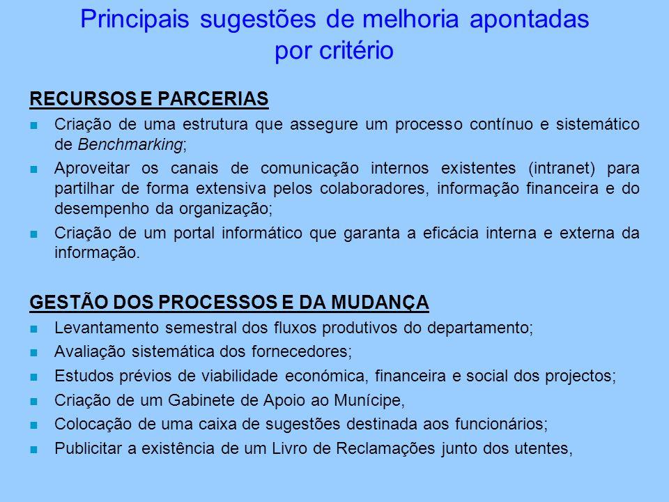 Principais sugestões de melhoria apontadas por critério RECURSOS E PARCERIAS n Criação de uma estrutura que assegure um processo contínuo e sistemátic