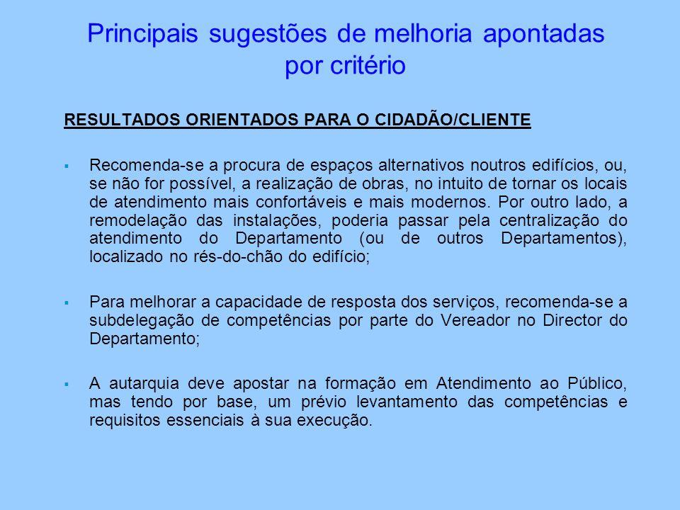Principais sugestões de melhoria apontadas por critério RESULTADOS ORIENTADOS PARA O CIDADÃO/CLIENTE Recomenda-se a procura de espaços alternativos no