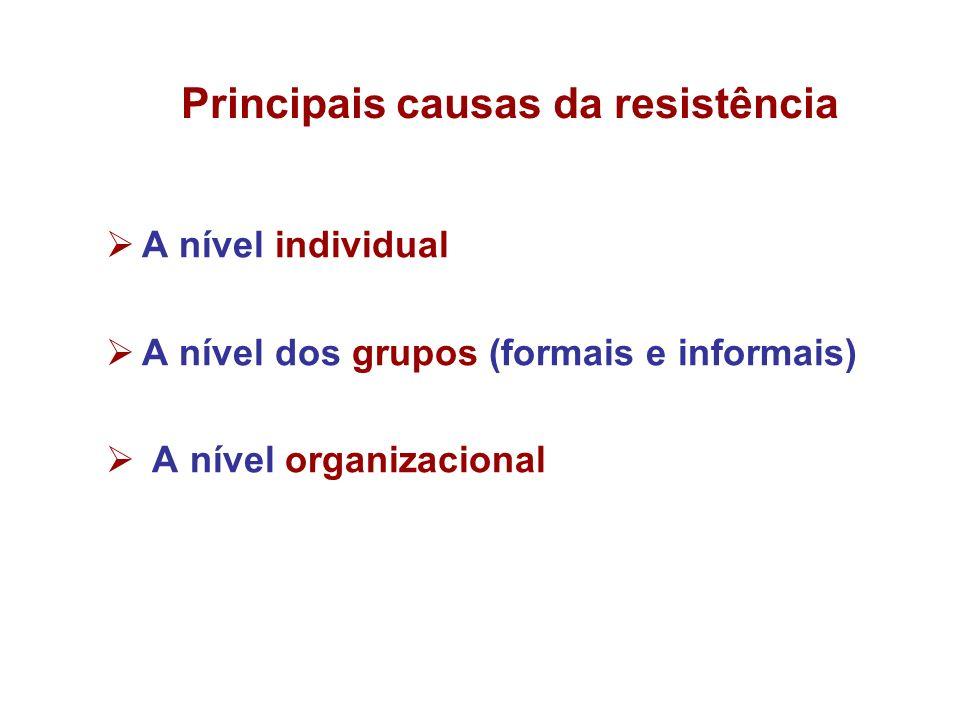 Principais causas da resistência A nível individual A nível dos grupos (formais e informais) A nível organizacional