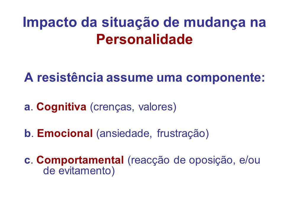 Impacto da situação de mudança na Personalidade A resistência assume uma componente: a. Cognitiva (crenças, valores) b. Emocional (ansiedade, frustraç