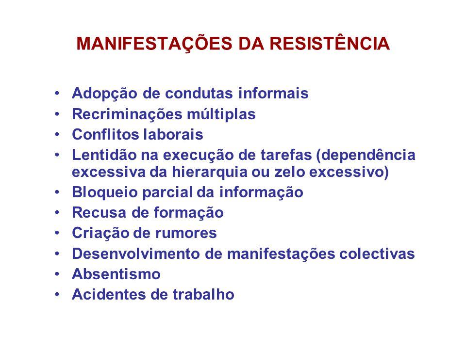 MANIFESTAÇÕES DA RESISTÊNCIA Adopção de condutas informais Recriminações múltiplas Conflitos laborais Lentidão na execução de tarefas (dependência exc