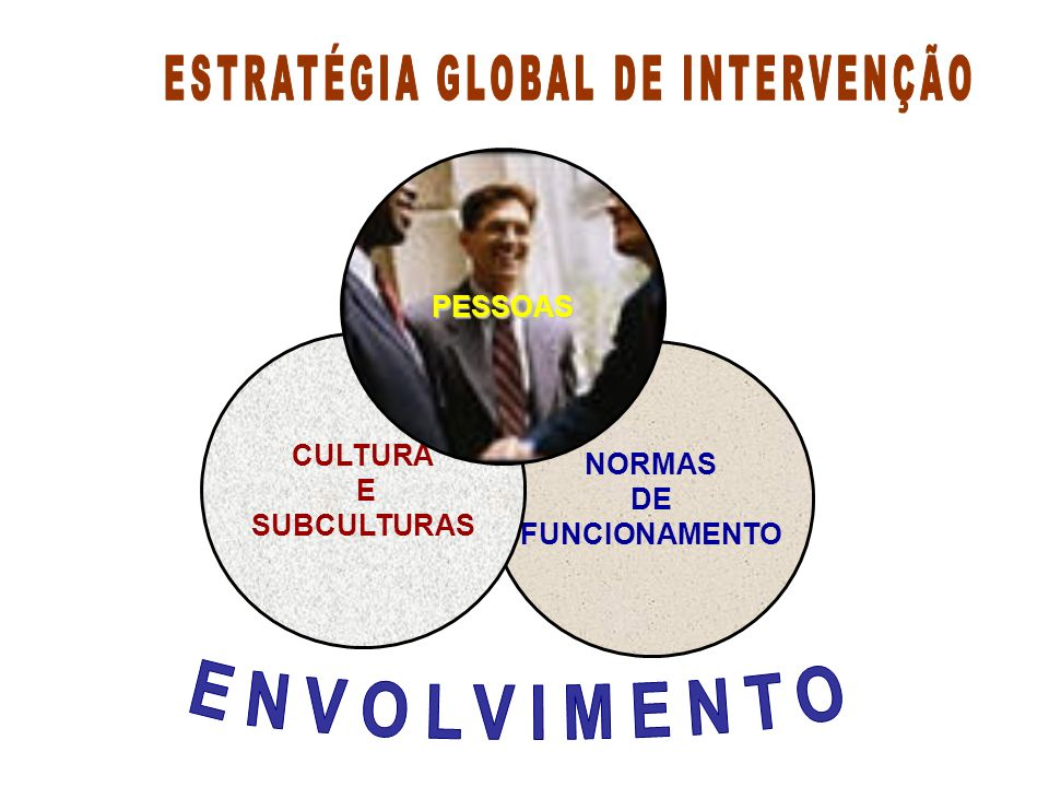 NORMAS DE FUNCIONAMENTO CULTURA E SUBCULTURAS PESSOAS